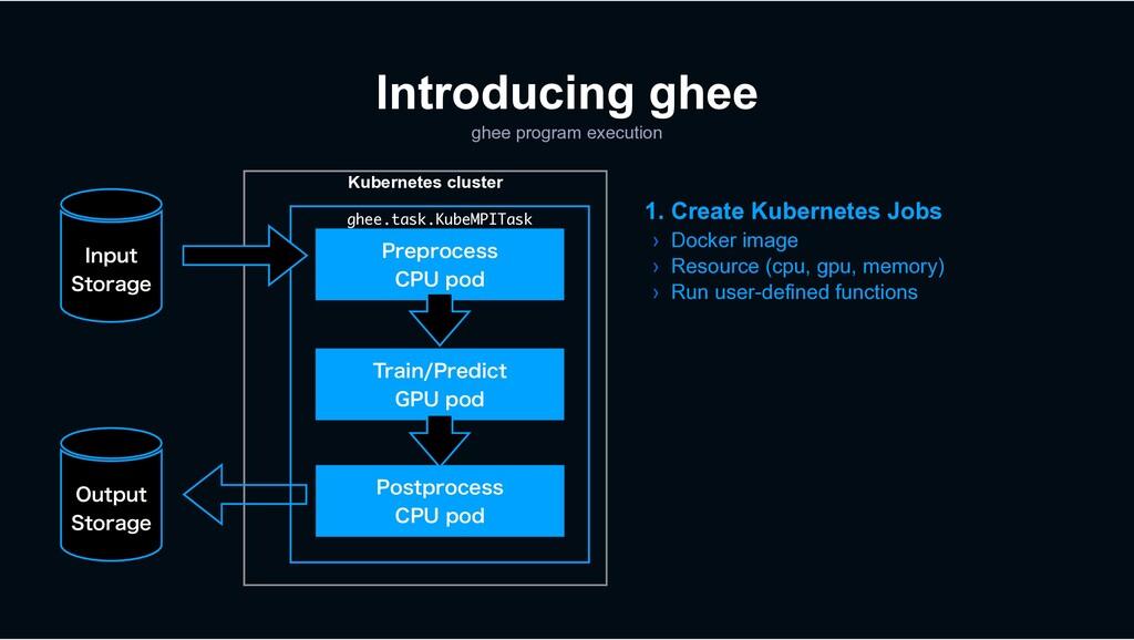 ghee.task.KubeMPITask Introducing ghee 1. Creat...
