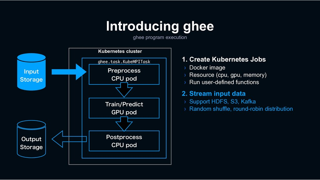 ghee.task.KubeMPITask Introducing ghee › Suppor...