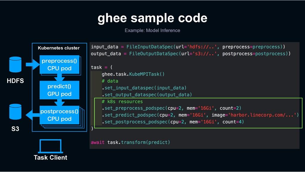 ghee sample code Kubernetes cluster QSFEJDU   ...