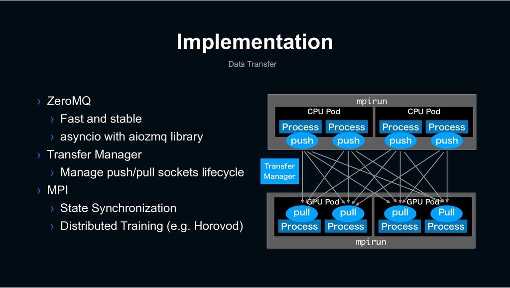 mpirun mpirun Implementation Data Transfer $16...
