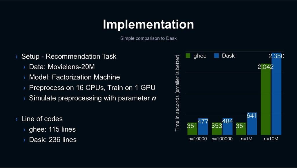 Implementation Simple comparison to Dask › Setu...
