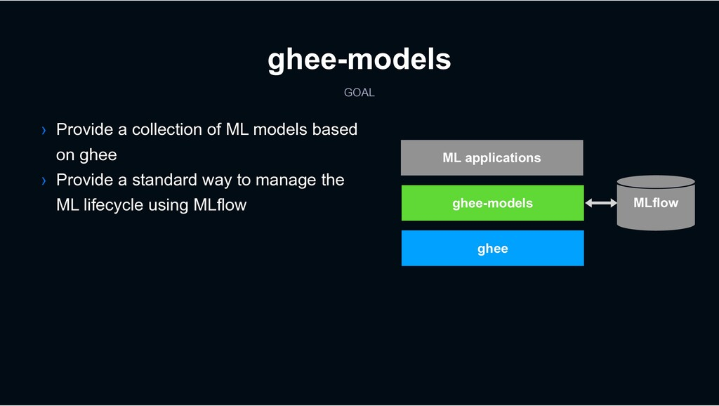 ghee-models GOAL › Provide a collection of ML m...