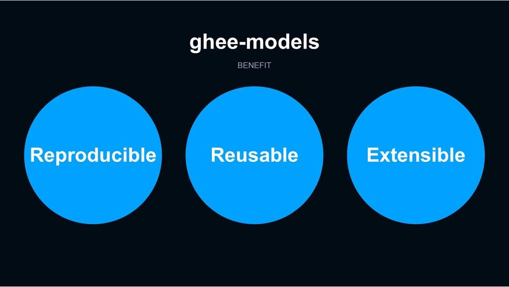 BENEFIT ghee-models Reusable Reproducible Exten...