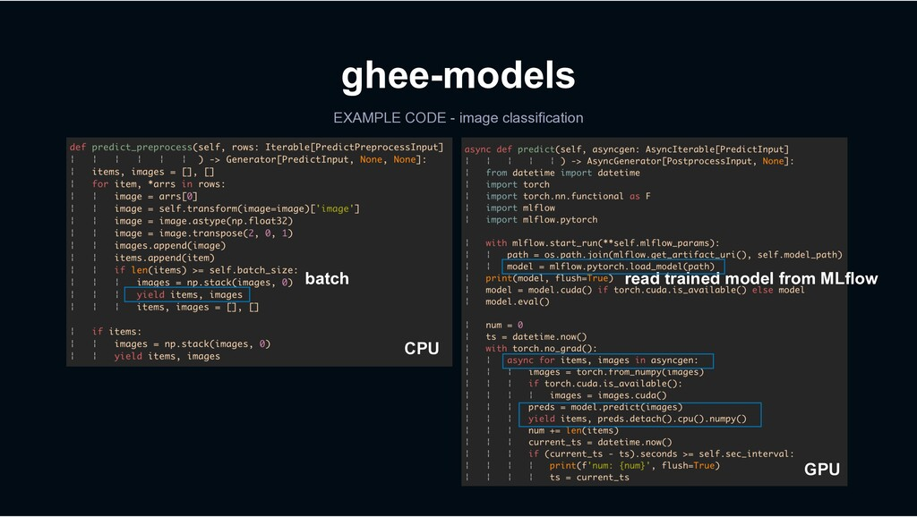 ghee-models EXAMPLE CODE - image classification...