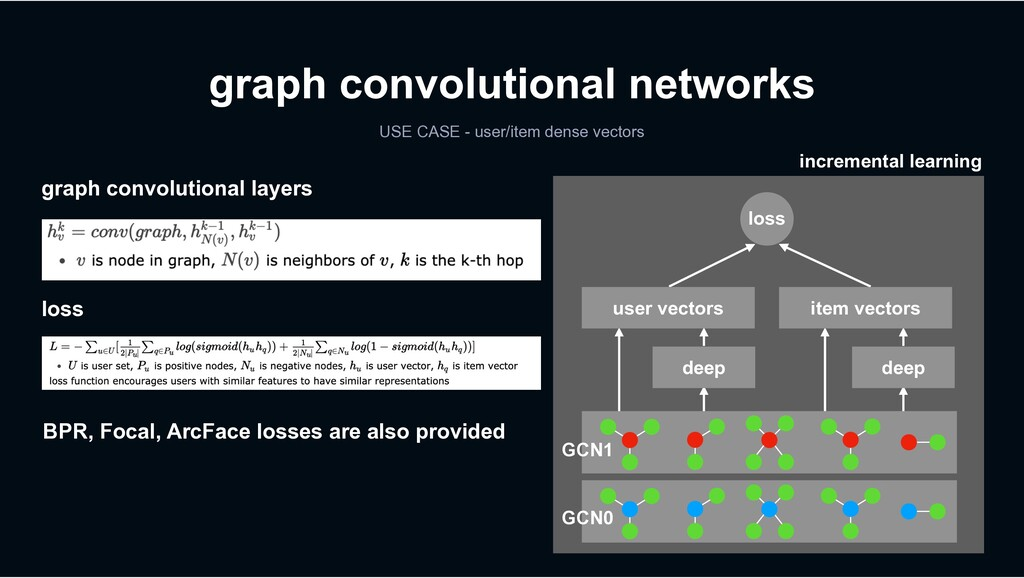 graph convolutional layers graph convolutional ...