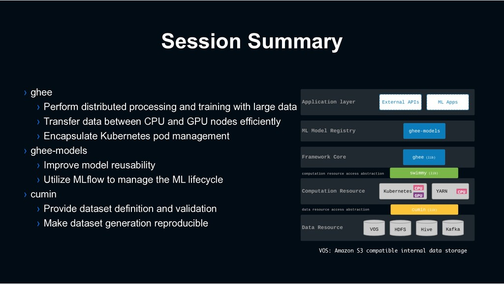 Session Summary › ghee › Perform distributed pr...