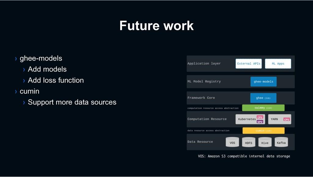 Future work › ghee-models › Add models › Add lo...