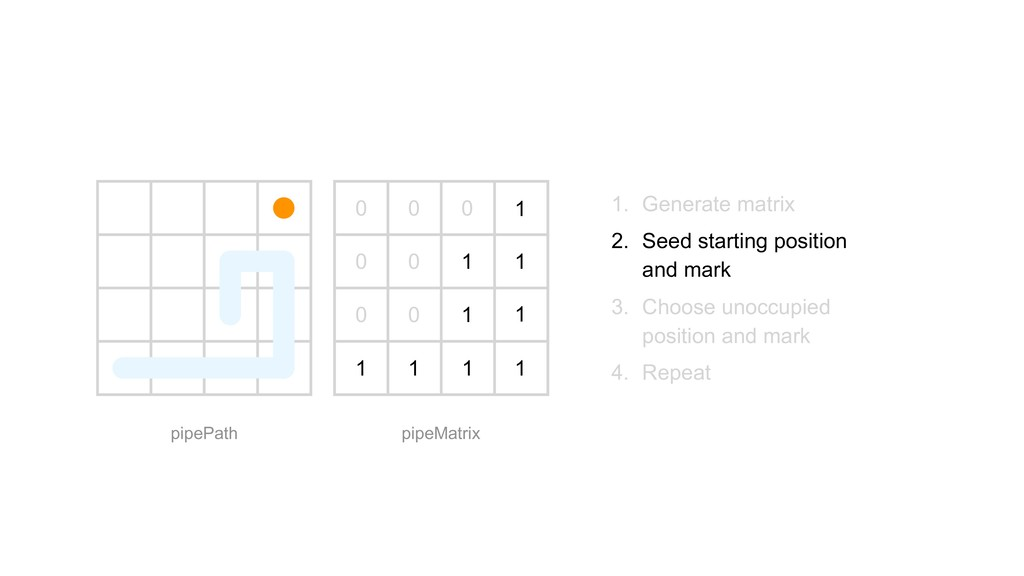 1. Generate matrix 2. Seed starting position an...