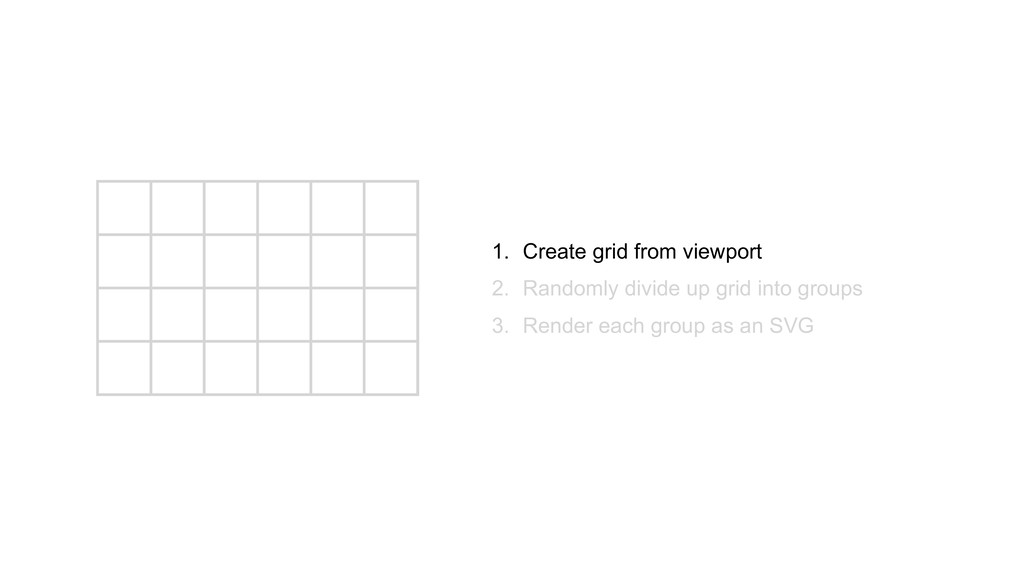 1. Create grid from viewport 2. Randomly divide...