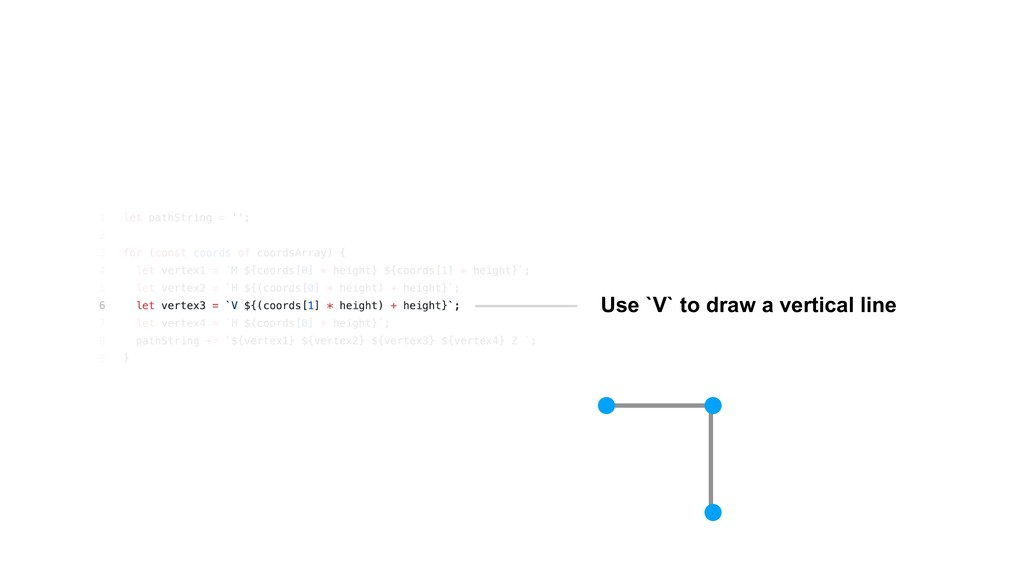 Use `V` to draw a vertical line
