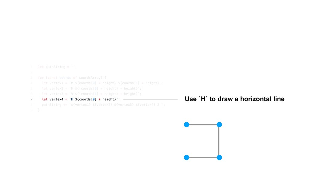 Use `H` to draw a horizontal line