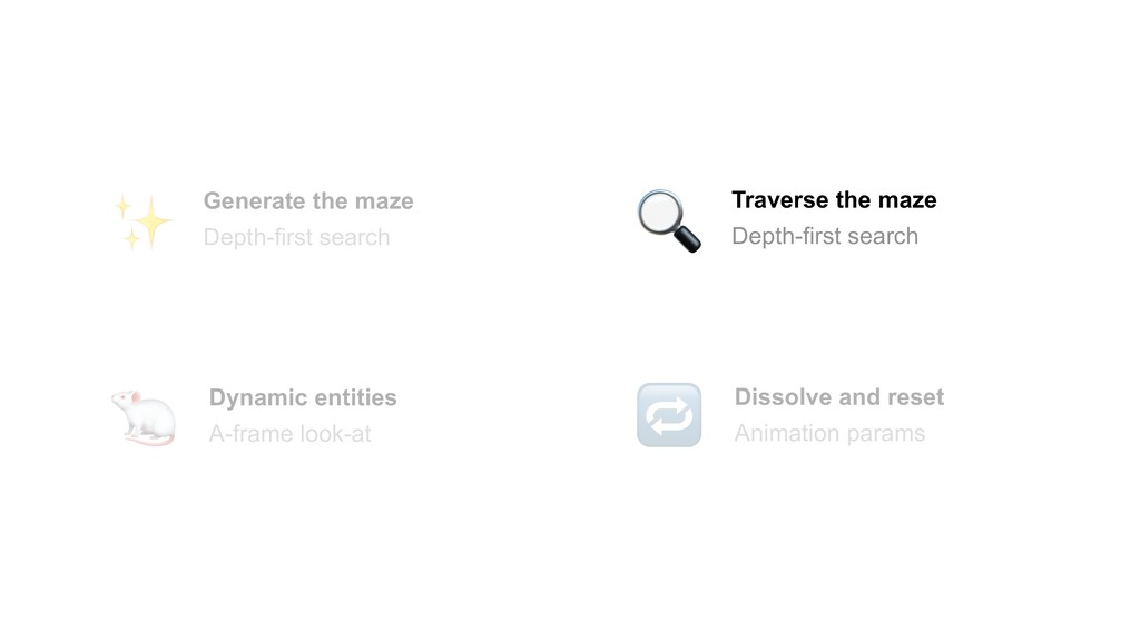 Generate the maze Depth-first search Traverse t...