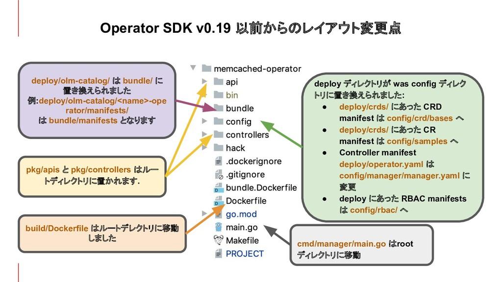 Operator SDK v0.19 以前からのレイアウト変更点 deploy ディレクトリが...