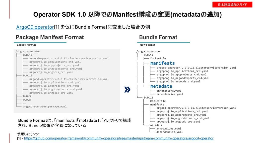 /argocd-operator ├── 0.0.12 │ ├── Dockerfile │ ...