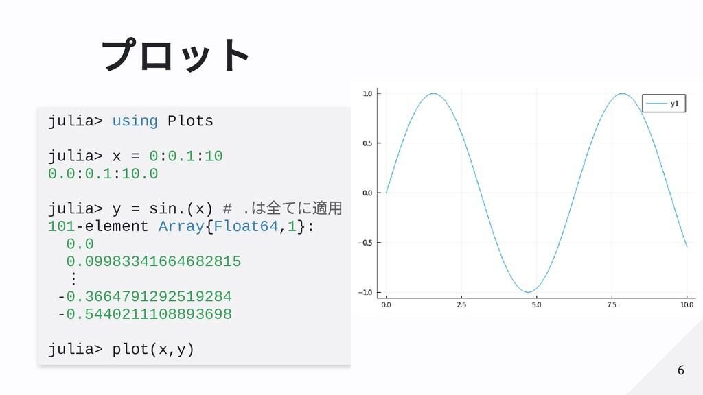プロット julia> using Plots julia> x = 0:0.1:10 0.0...