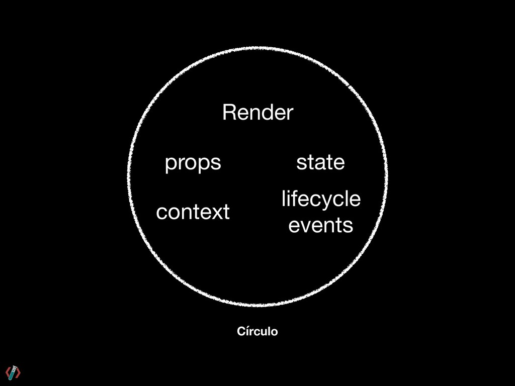Círculo Render props context state lifecycle  e...