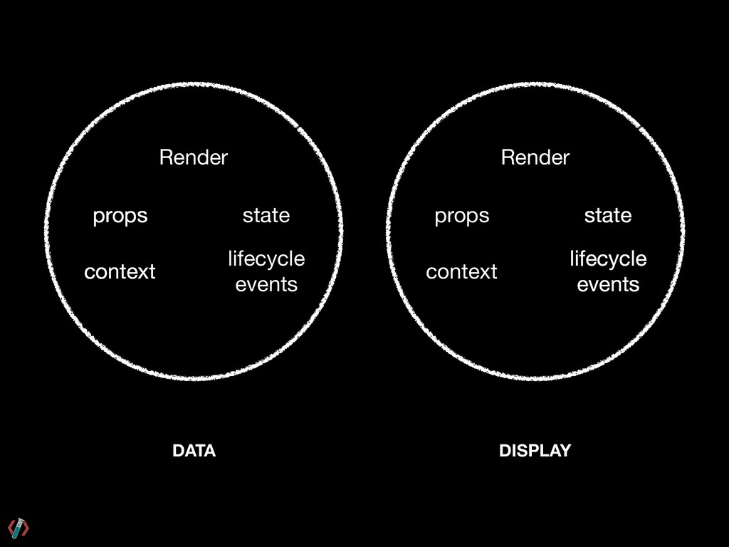 DATA Render props context state lifecycle  even...