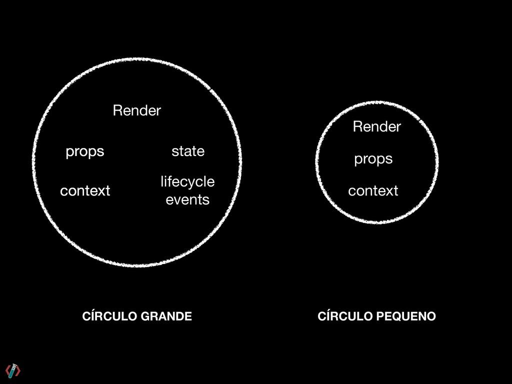 CÍRCULO GRANDE Render props context state lifec...
