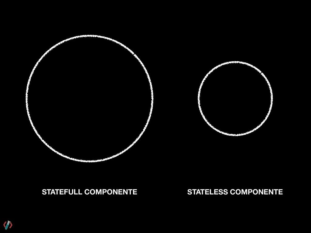 STATEFULL COMPONENTE STATELESS COMPONENTE