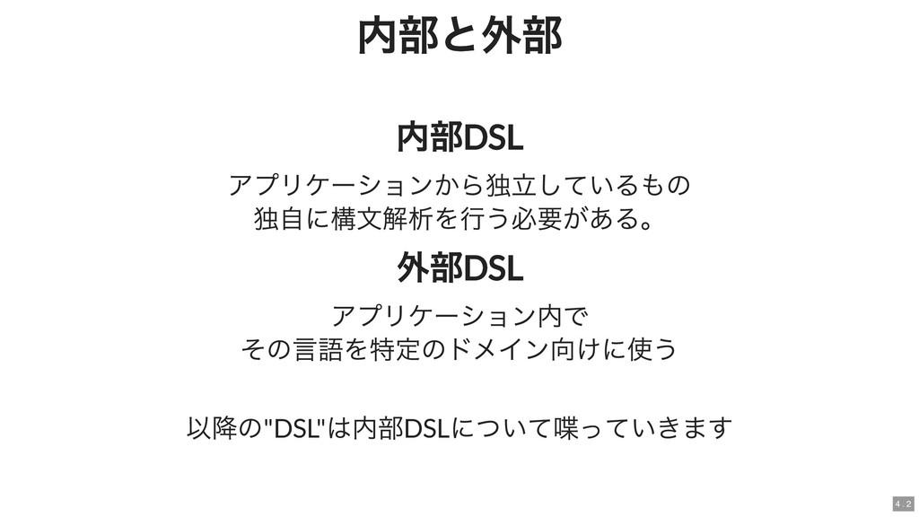 内部と外部 内部と外部 内部DSL 内部DSL アプリケーションから独立しているもの 独自に構...