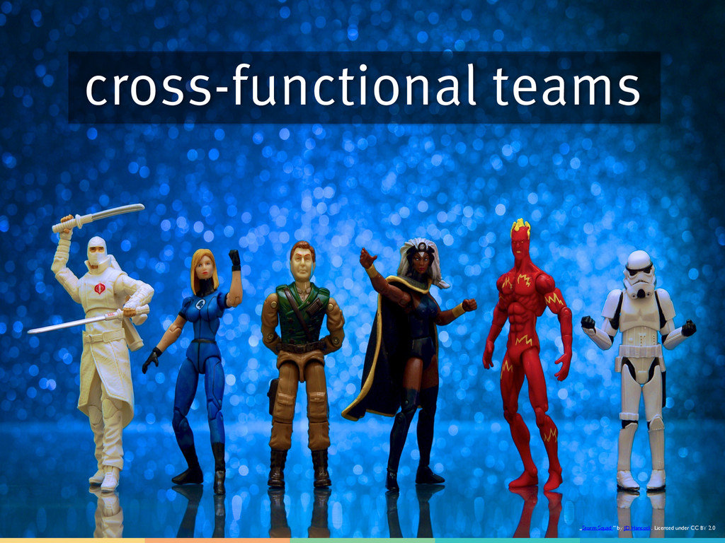"""cross-functional teams """"Storm Squad """" by JD Han..."""