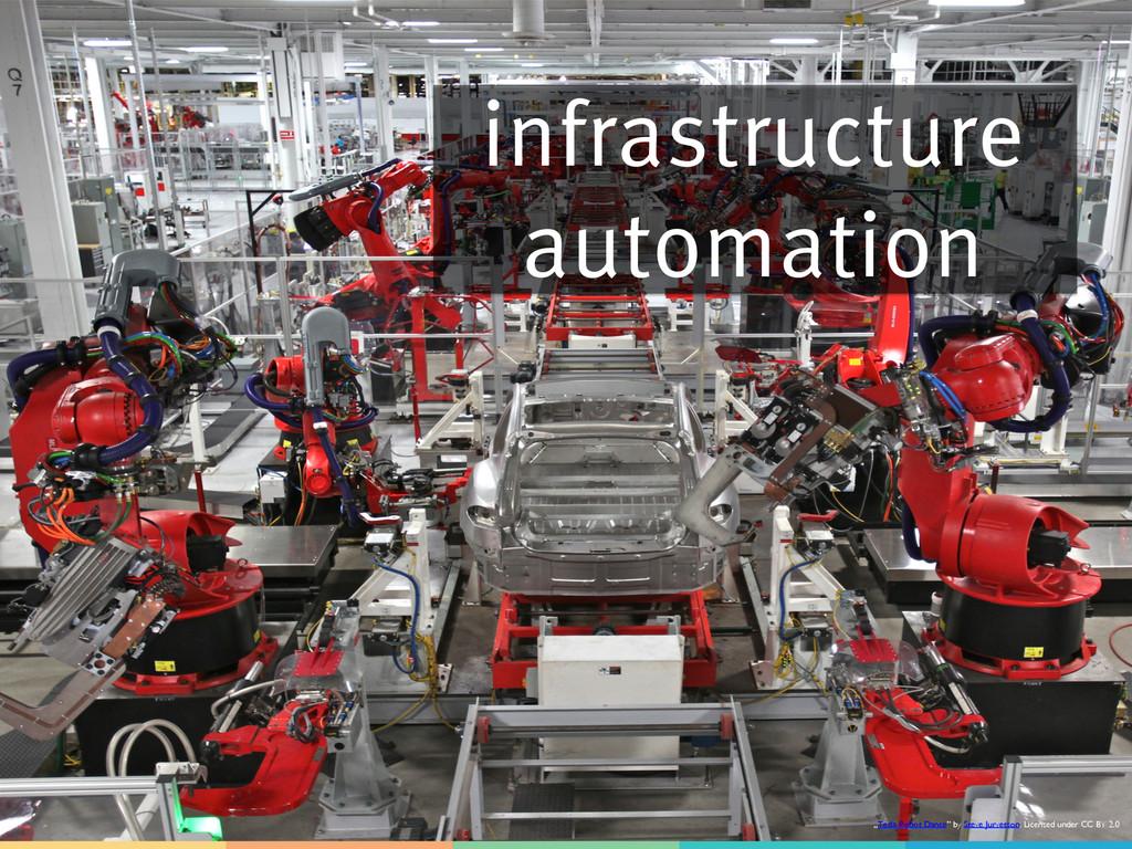 "infrastructure automation ""Tesla Robot Dance"" b..."
