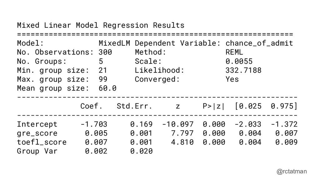 @rctatman Mixed Linear Model Regression Results...