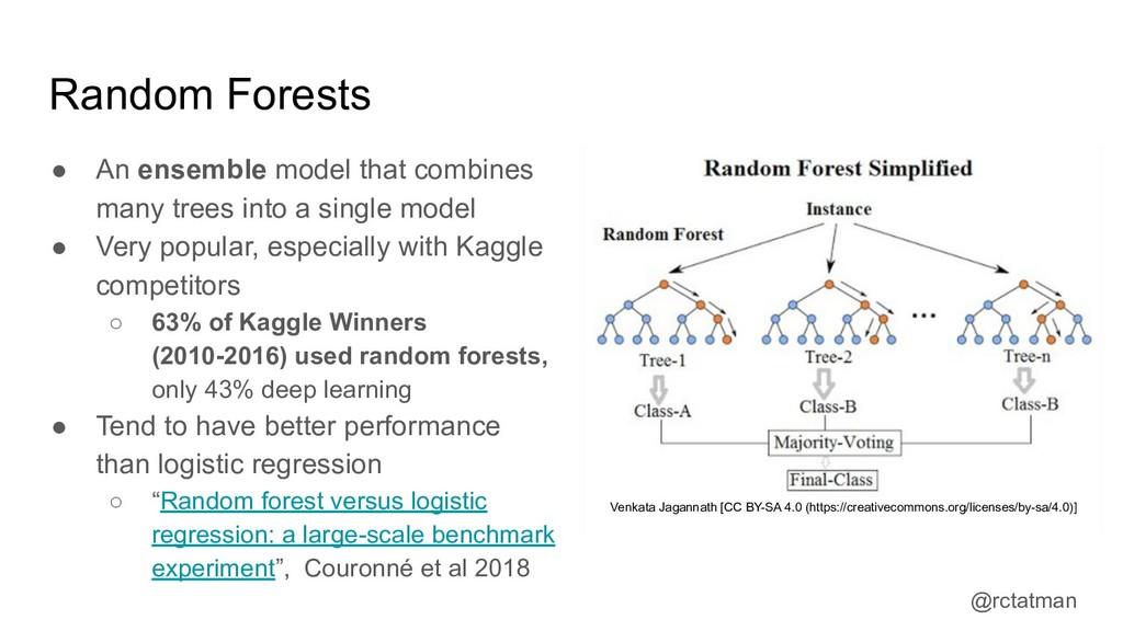 @rctatman Random Forests ● An ensemble model th...