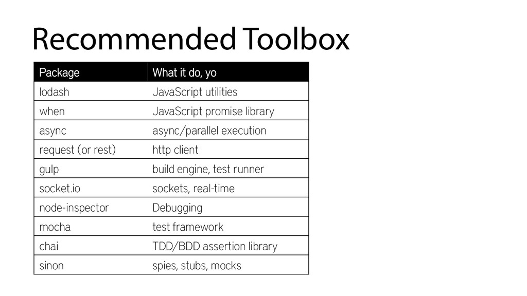 Recommended Toolbox Package What it do, yo loda...