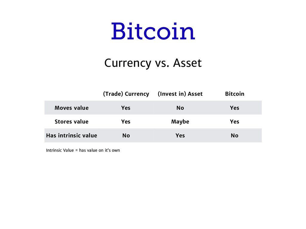 Bitcoin Currency vs. Asset (Trade) Currency (In...
