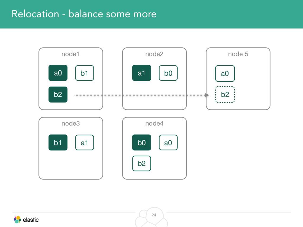 24 Relocation - balance some more node4 node1 a...