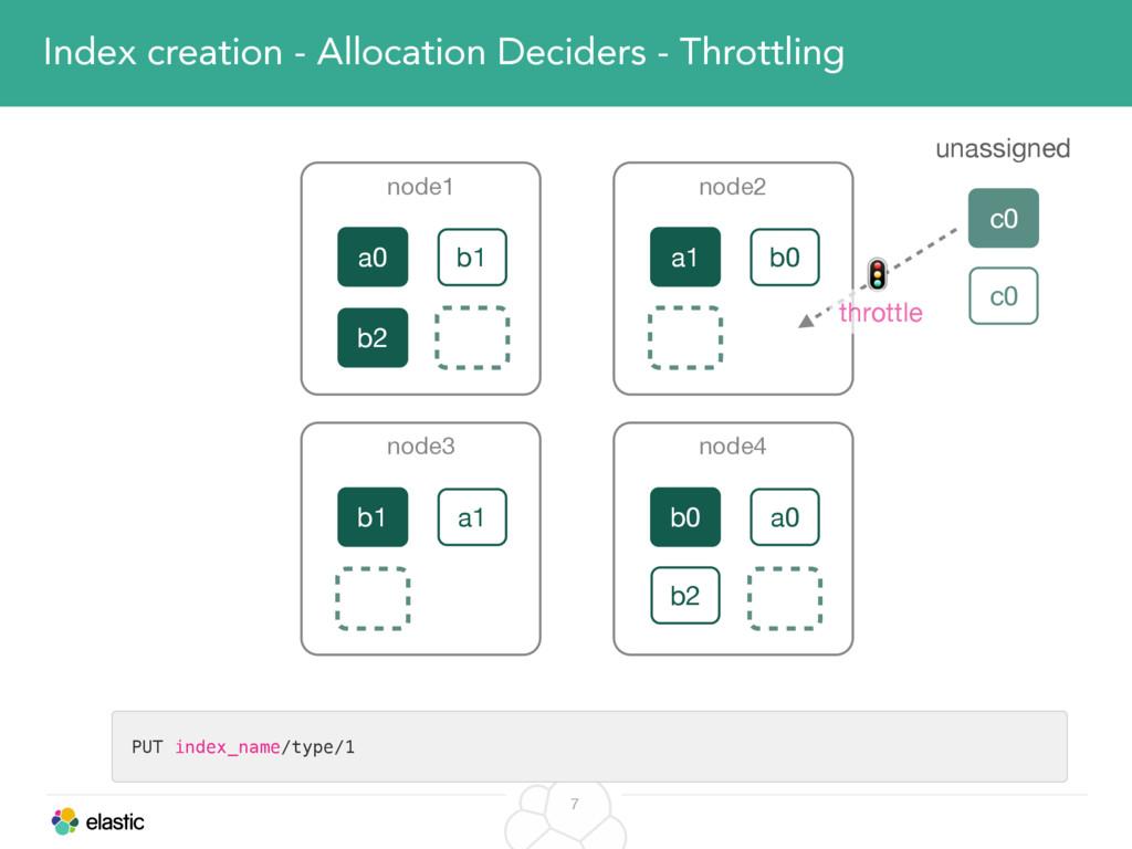 7 Index creation - Allocation Deciders - Thrott...