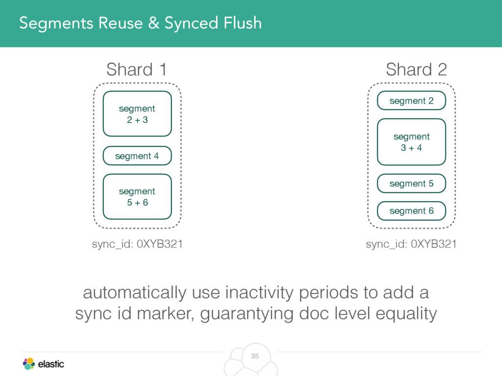 35 Segments Reuse & Synced Flush segment   2 + ...