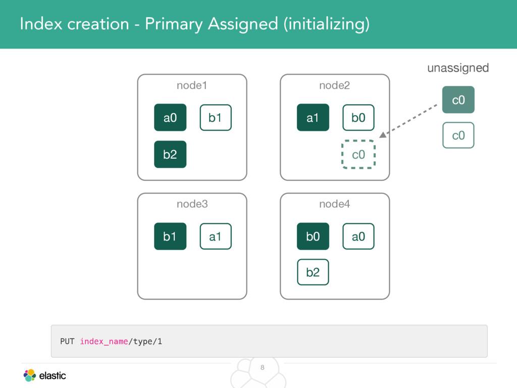 8 Index creation - Primary Assigned (initializi...