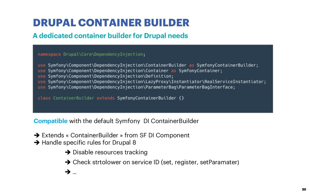 DRUPAL CONTAINER BUILDER 20 A dedicated contain...