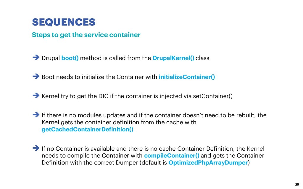 SEQUENCES 25 Steps to get the service container...