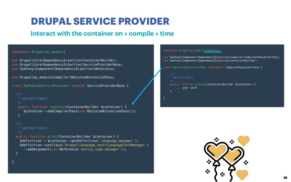 DRUPAL SERVICE PROVIDER 29 Interact with the co...