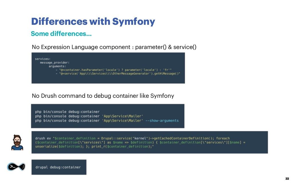 Differences with Symfony 32 Some differences… N...