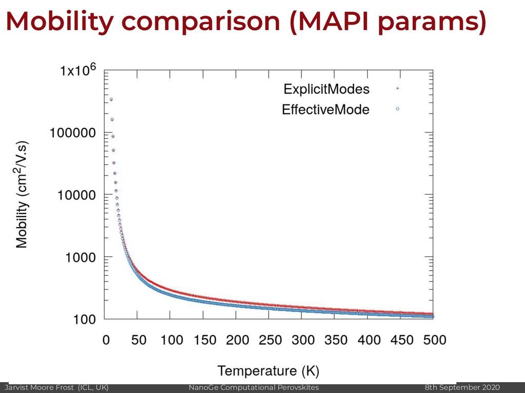 Jarvist Moore Frost (ICL, UK) NanoGe Computatio...