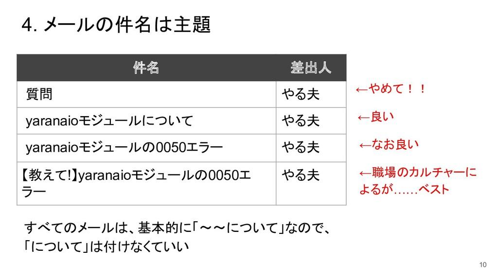 4. メールの件名は主題 10 件名 差出人 質問 やる夫 yaranaioモジュールについて...