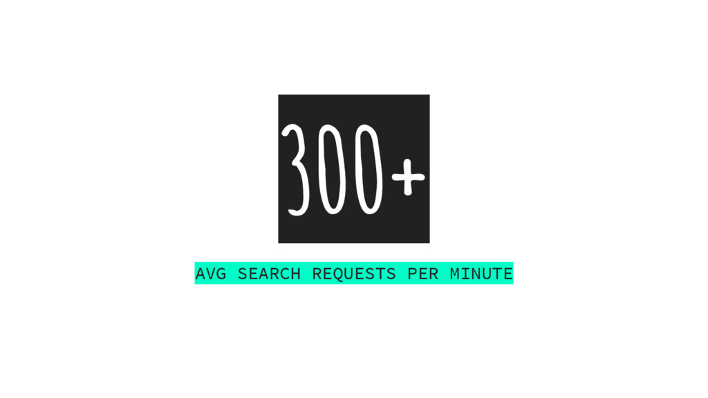 300+ AVG SEARCH REQUESTS PER MINUTE
