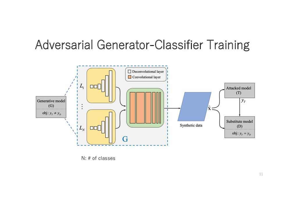 Adversarial Generator-Classifier Training N: # ...