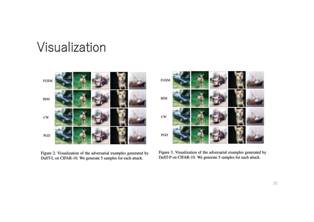 Visualization 20