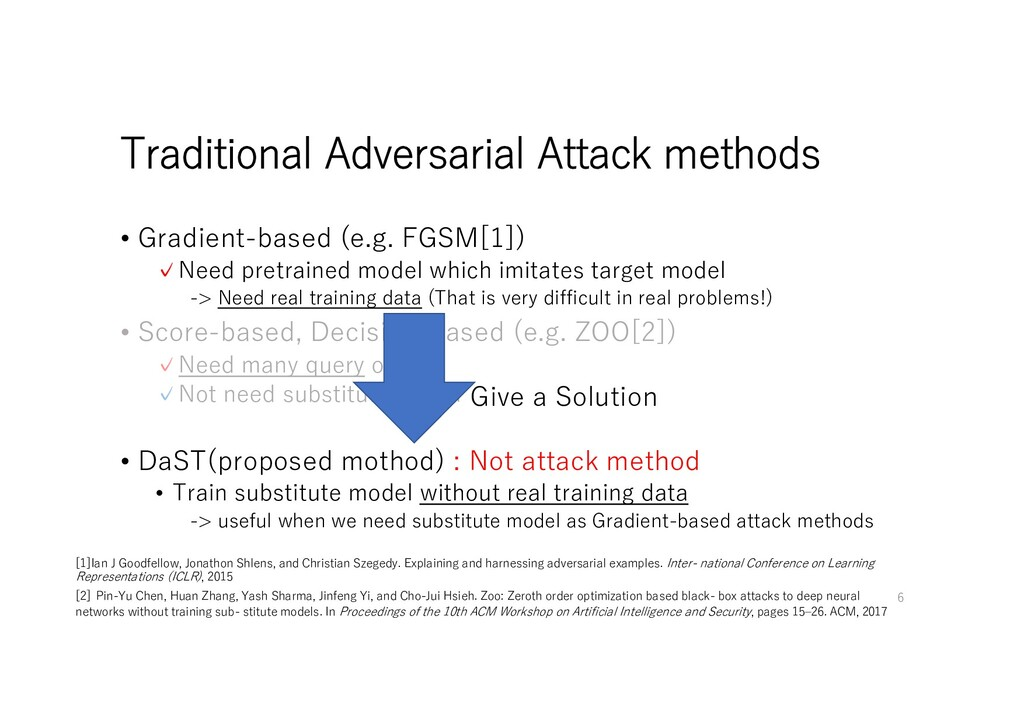 Traditional Adversarial Attack methods • Gradie...