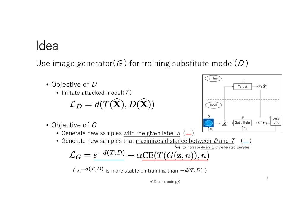 Idea Use image generator(G ) for training subst...