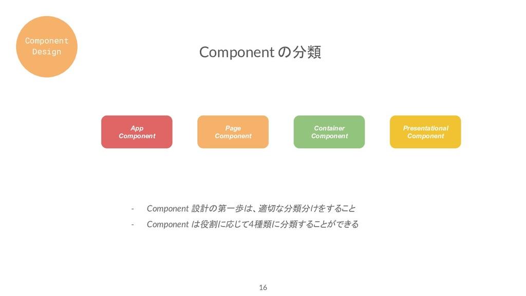 16 Component の分類 - Component 設計の第一歩は、適切な分類分けをする...