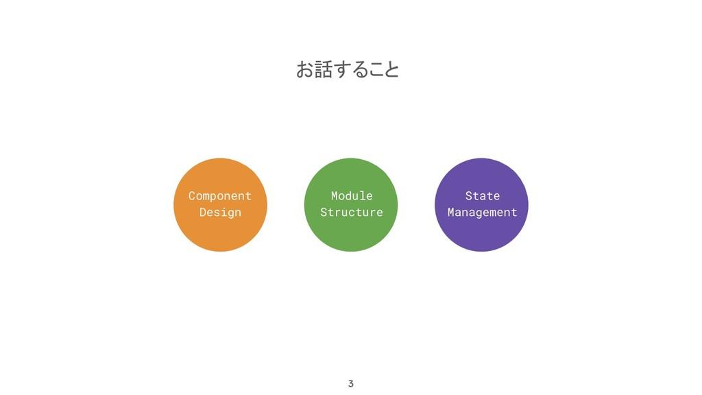 3 お話すること Component Design Module Structure Stat...