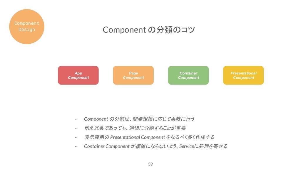 39 Component の分類のコツ - Component の分割は、開発規模に応じて柔軟...