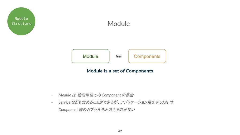 42 Module - Module は 機能単位での Component の集合 - Ser...