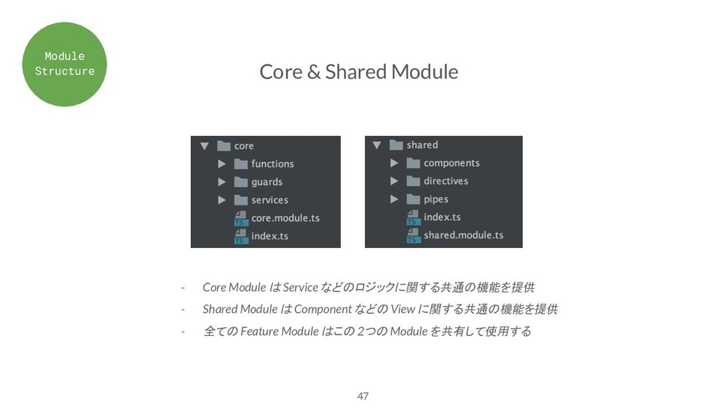 47 Core & Shared Module - Core Module は Service...